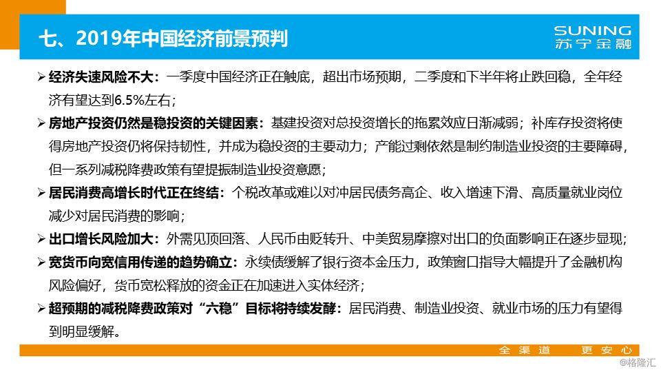 2019年1 2经济形势_2019年一季度全县经济运行情况简析
