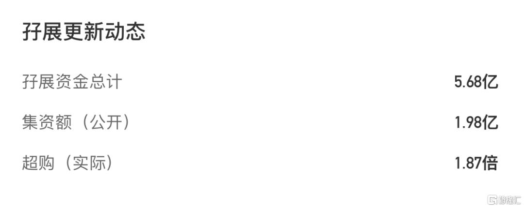 微泰医疗在港招股:手握3款上市产品,年亏1.2亿插图