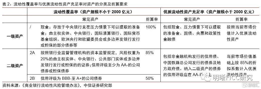 银行增持利率债,配置盘发力能延续吗?插图10