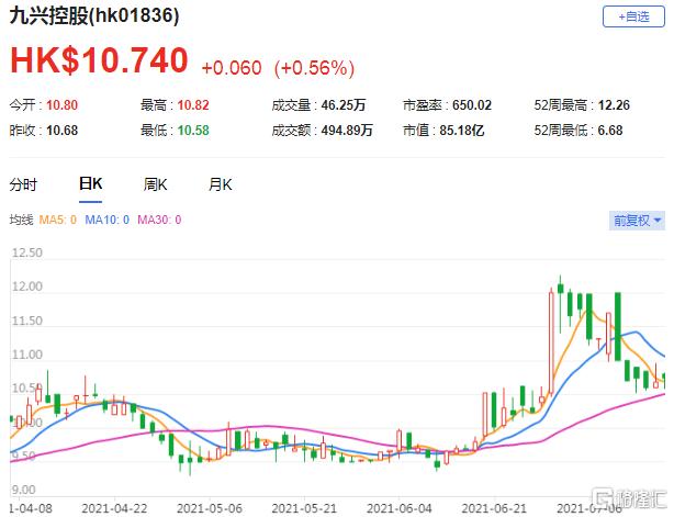 升九兴控股(1836.HK)目标价至12港元 建议增持仓位