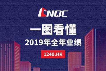 一图看懂青建国际(01240.HK)2019年全年业绩