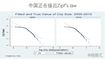 城市人口包括_1亿人受影响,20万亿楼市蓄势待发 国家突然宣布