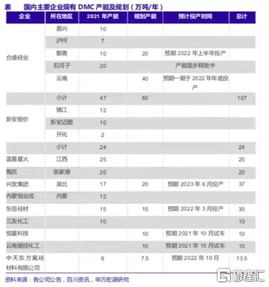 3个月涨4倍,1个月暴跌30%,东岳集团还值得关注吗?插图6