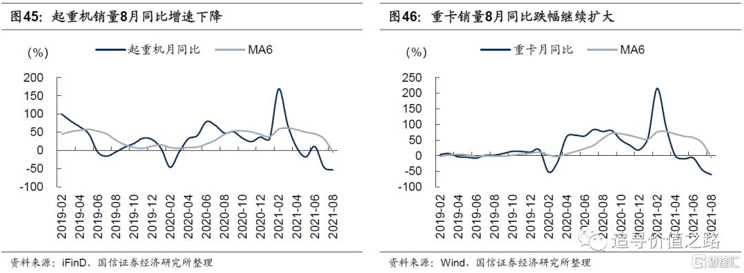 中观行业景气度比较:下游消费不及预期,资源品价格加速上涨插图26