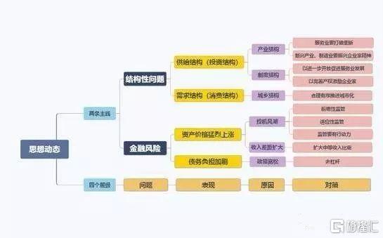 深度解析刘鹤经济思想脉络