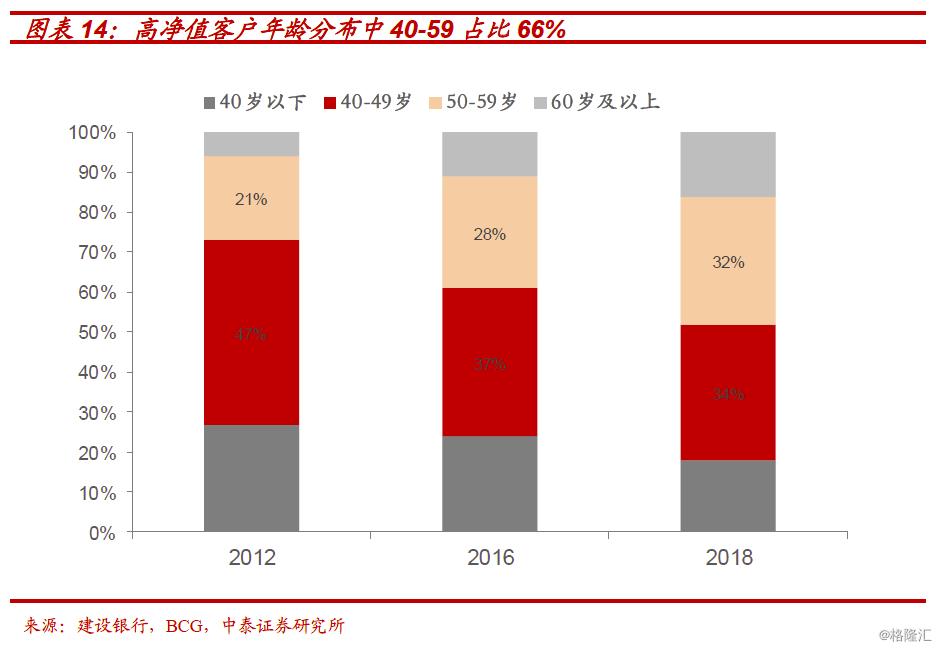 """中国进入""""第四消费时代""""了吗?"""