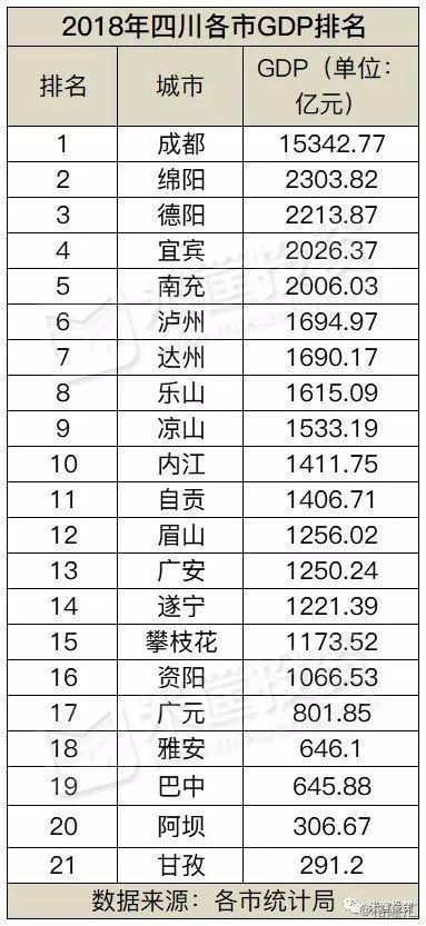 成都市人均收入_成都市地图