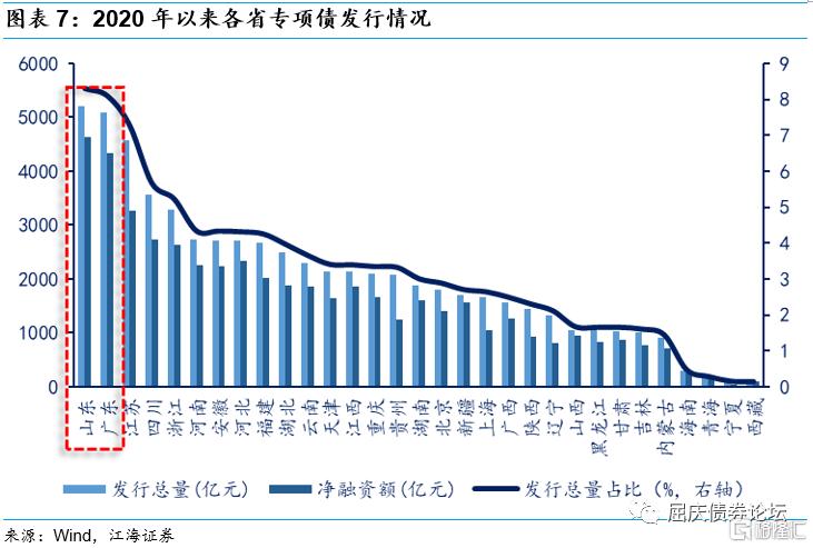 江海债市:市场可能面临短期调整插图3