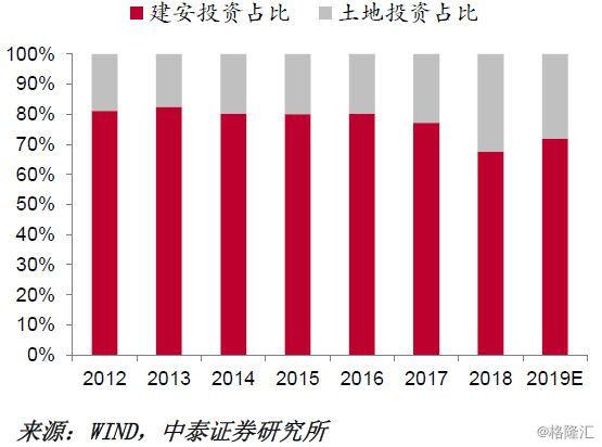 2019年新经济e?策_中信建投策略 三维度挖掘2019年资本市场主线