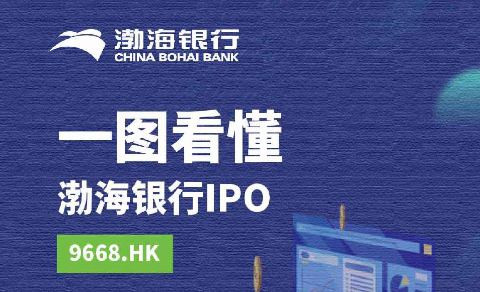 一图看懂渤海银行(9668.HK)IPO