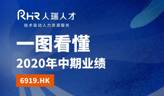 一图看懂人瑞人才(06919.HK)2020年中期业绩