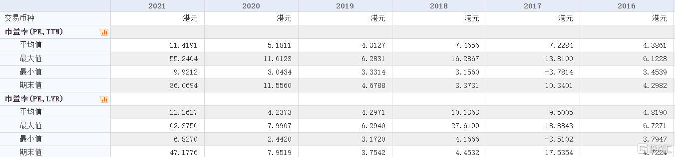3个月涨4倍,1个月暴跌30%,东岳集团还值得关注吗?插图7
