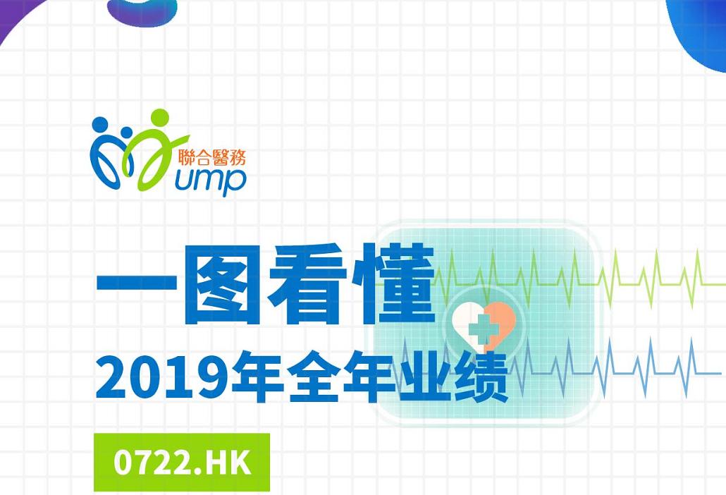 一图看懂联合医务(0722.HK)2019年全年业绩
