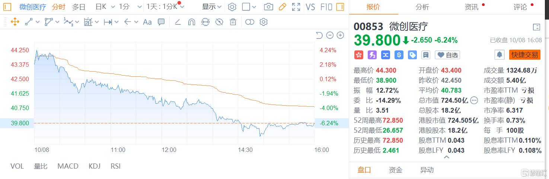 港股收评:恒指上涨0.55%,煤炭电力集体大跌,保险科技继续上扬插图10