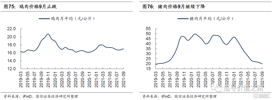 中观行业景气度比较:下游消费不及预期,资源品价格加速上涨插图41