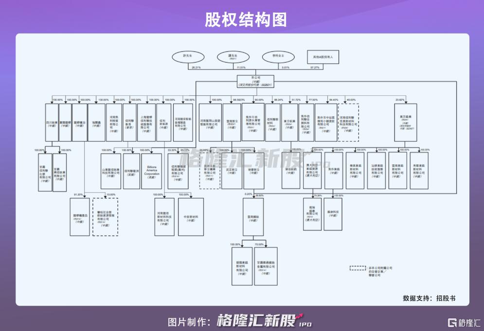 龙佰集团港股IPO:受制于钛白粉价格波动,2020年营收近140亿插图1