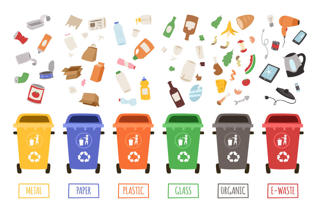 跟垃圾分类有关的新生意有哪些?