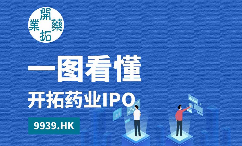 一图看懂开拓药业(9939.HK)IPO