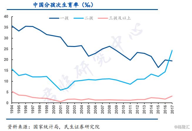 中国未来人口趋势_中国人口未来的变化趋势是怎么样的