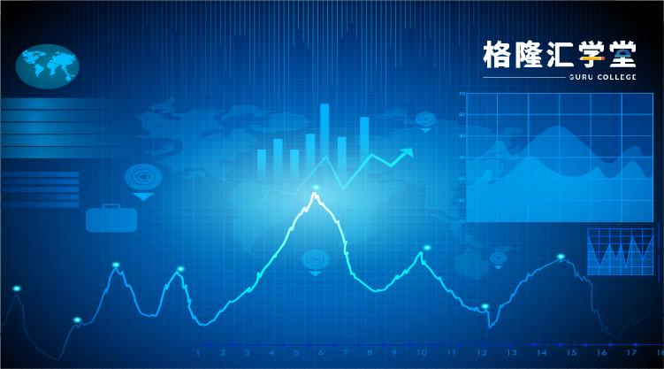 数据观市:2003-2019年福布斯全球上市公司2000强中美数量对比