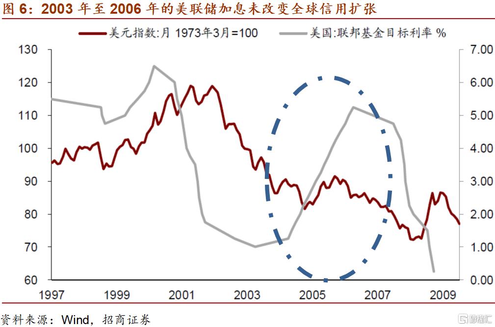 下半年跨境资本流动形势怎么走?插图6