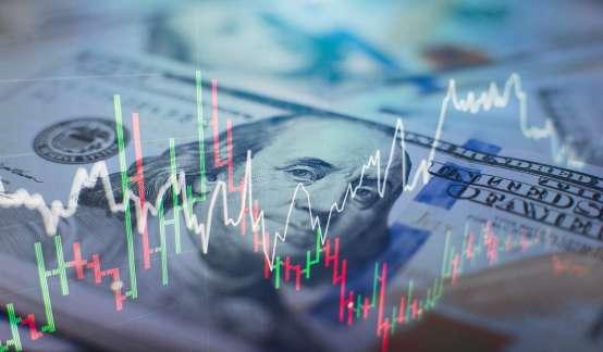 复盘:石油危机下的美股