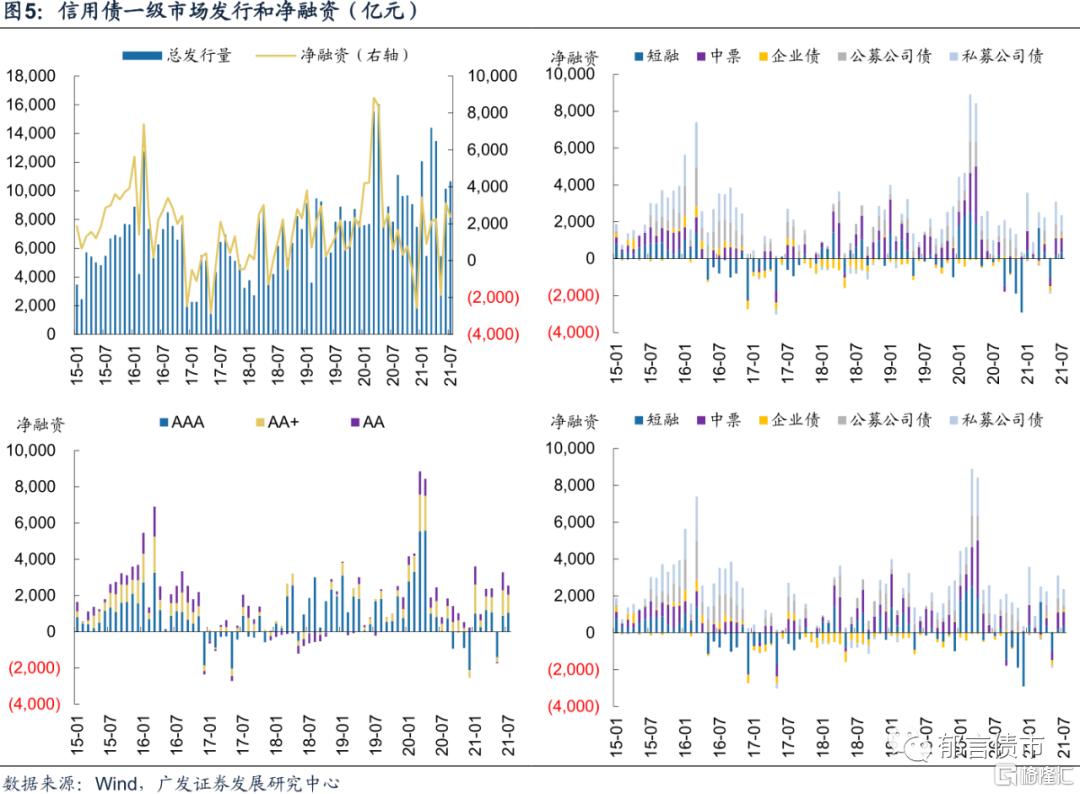刘郁:银行资本债利差再创新低插图6
