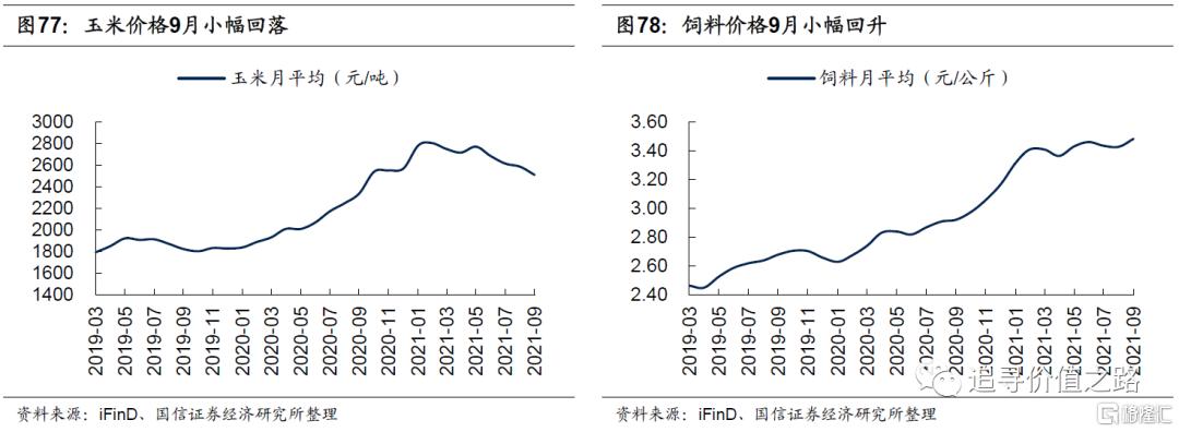 中观行业景气度比较:下游消费不及预期,资源品价格加速上涨插图42