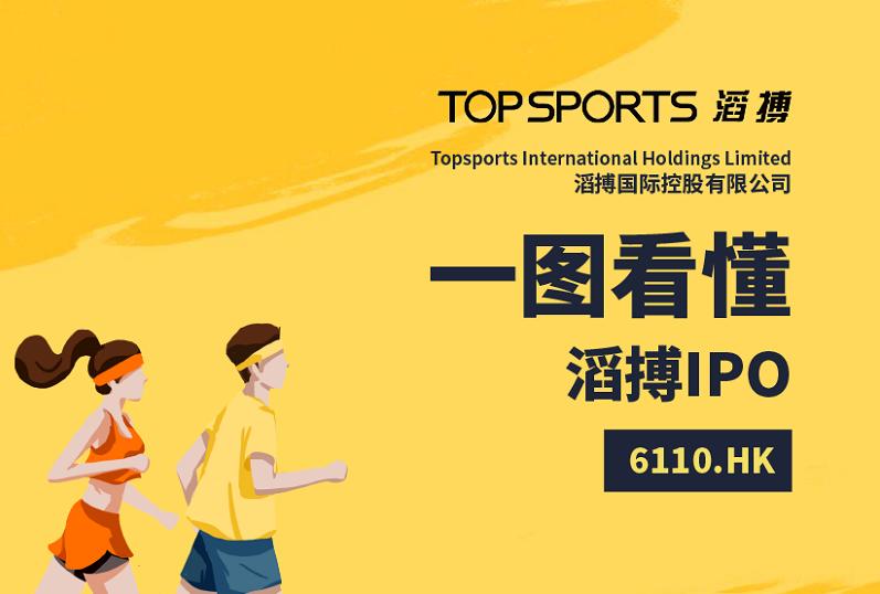 一图看懂滔搏(6110.HK)IPO