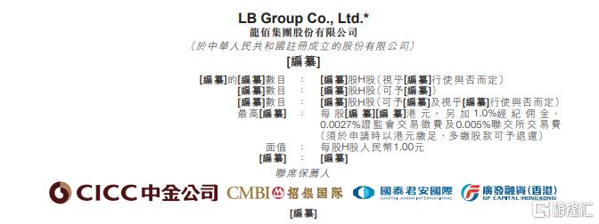 龙佰集团港股IPO:受制于钛白粉价格波动,2020年营收近140亿插图