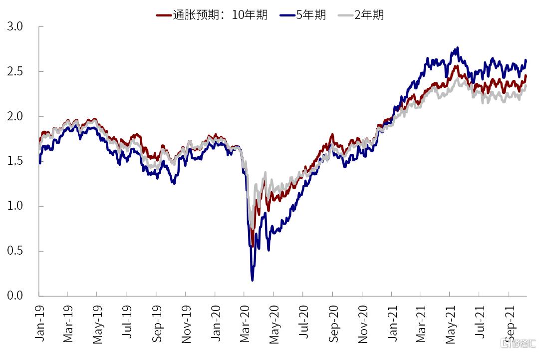 国庆期间海外市场动态与交易主线插图3