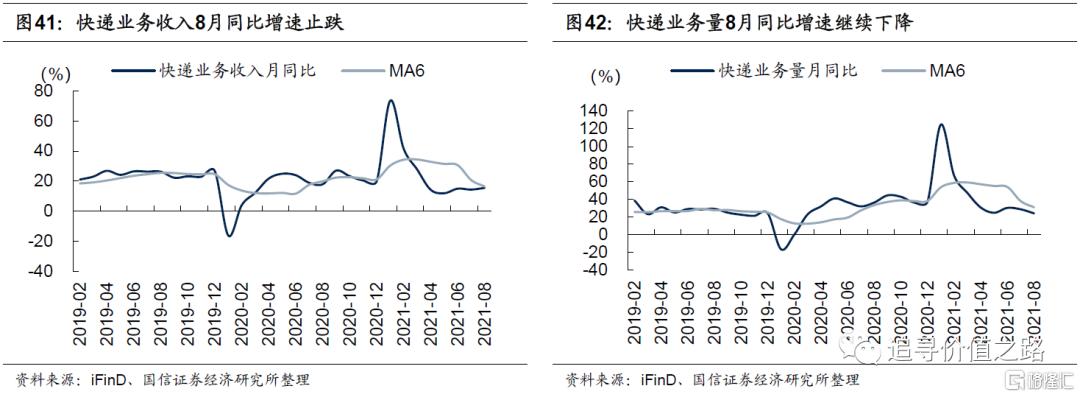 中观行业景气度比较:下游消费不及预期,资源品价格加速上涨插图24