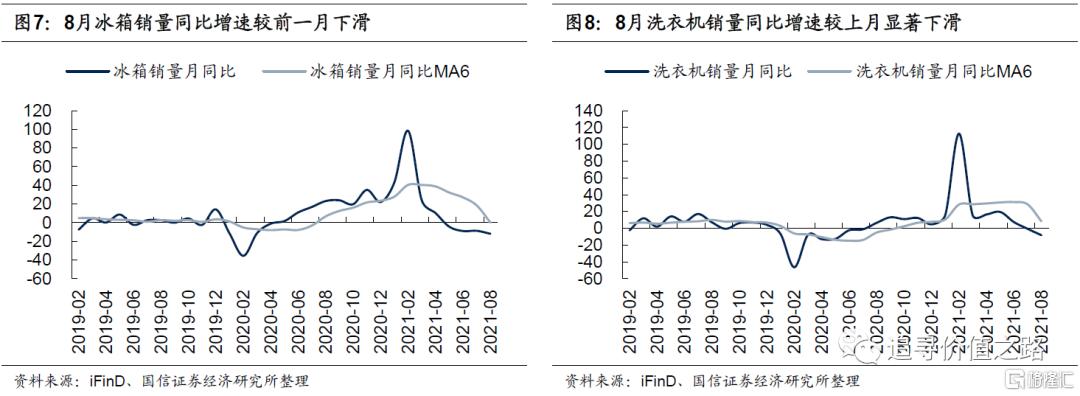 中观行业景气度比较:下游消费不及预期,资源品价格加速上涨插图6